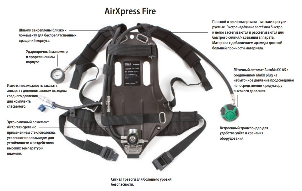AirXpress Industrial